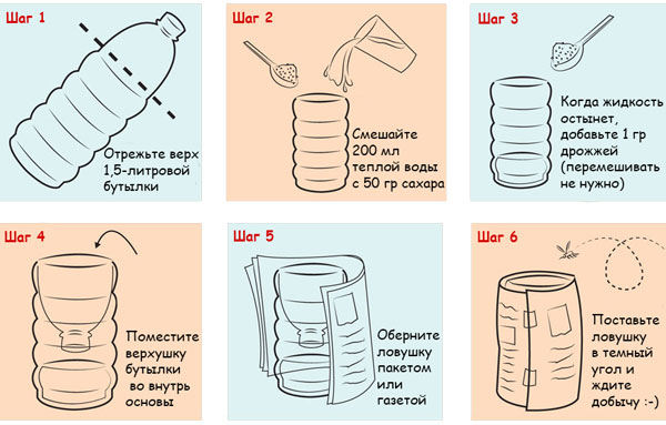 Изготовление ловушки для комаров своими руками